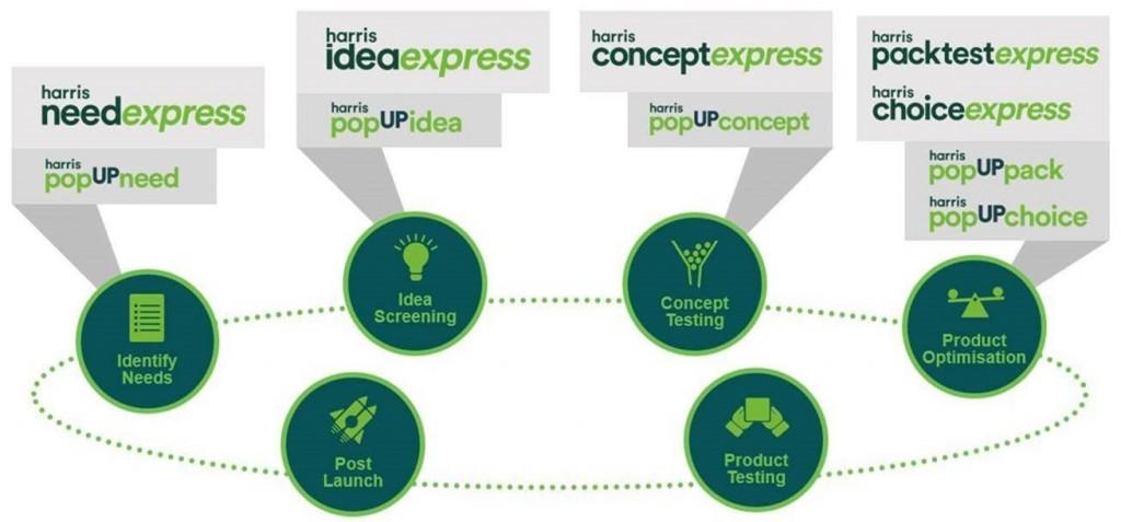 NDP Express range