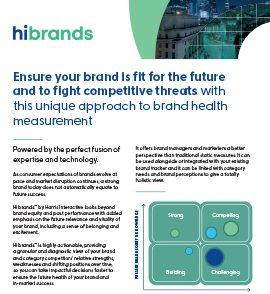 hi brands™image