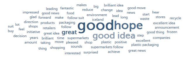 Iceland-wordcloud